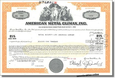 American Metal Climax Inc.