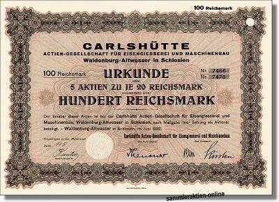 Carlshütte AG Eisengiesserei und Maschinenbau