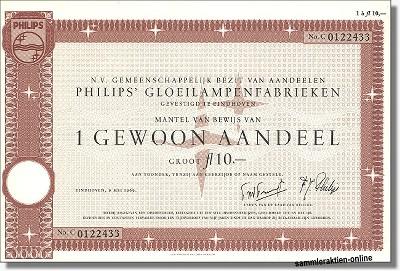 Philips Gloeilampenfabrieken