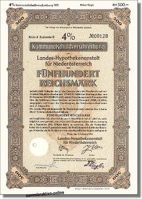 Landes-Hypothekenanstalt für Niederösterreich
