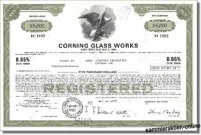 Corning Glass Works