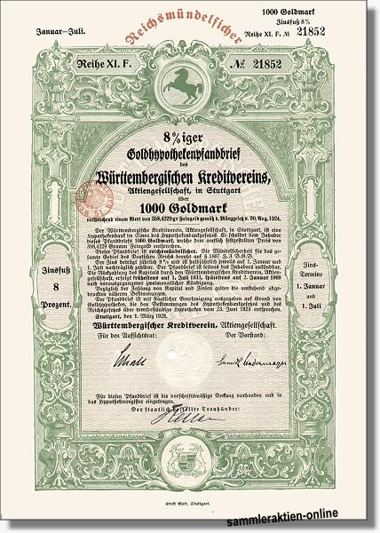 Württembergischer Kreditverein AG