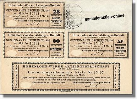 Hohenlohe-Werke AG