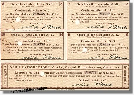 Schüle-Hohenlohe AG