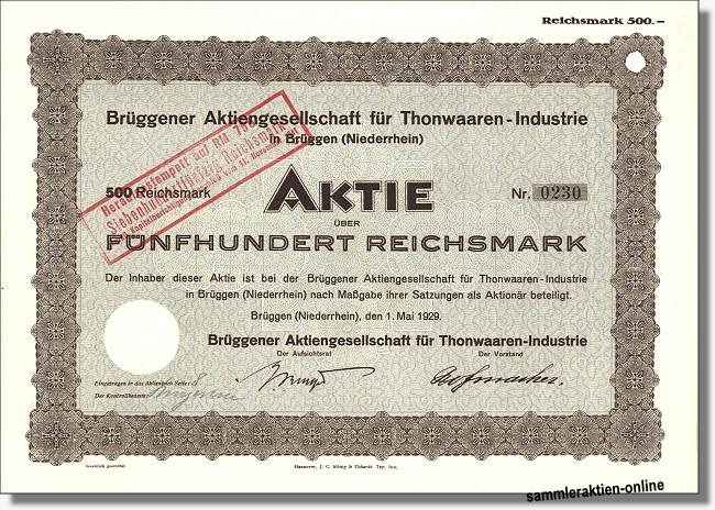 Brüggener Aktiengesellschaft für Thonwaaren-Industrie