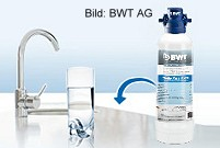 BWT Aktiengesellschaft
