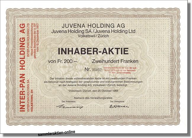 Juvena Holding AG
