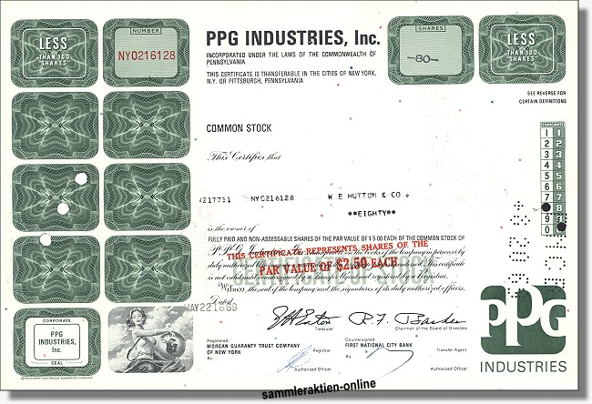 PPG Industries Inc.